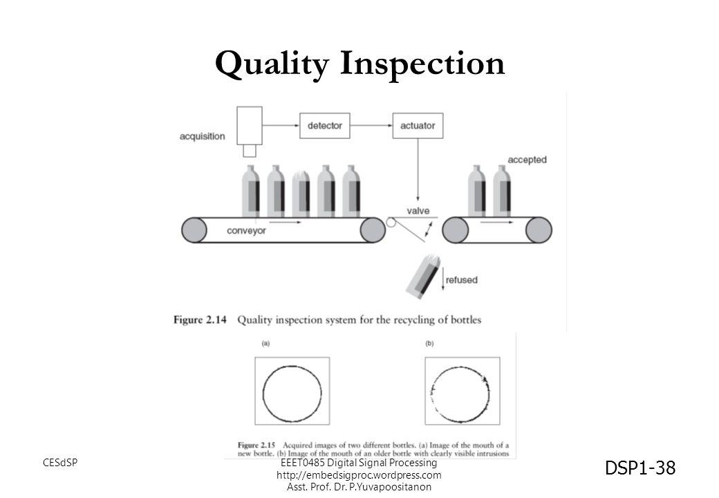 Quality Inspection DSP1-38 CESdSPEEET0485 Digital Signal Processing http://embedsigproc.wordpress.com Asst. Prof. Dr. P.Yuvapoositanon
