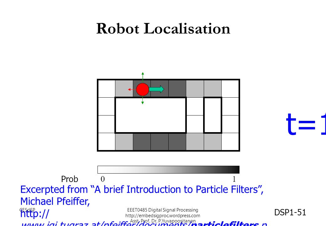 "Robot Localisation t=1 Excerpted from ""A brief Introduction to Particle Filters"", Michael Pfeiffer, http:// www.igi.tugraz.at/pfeiffer/documents/parti"