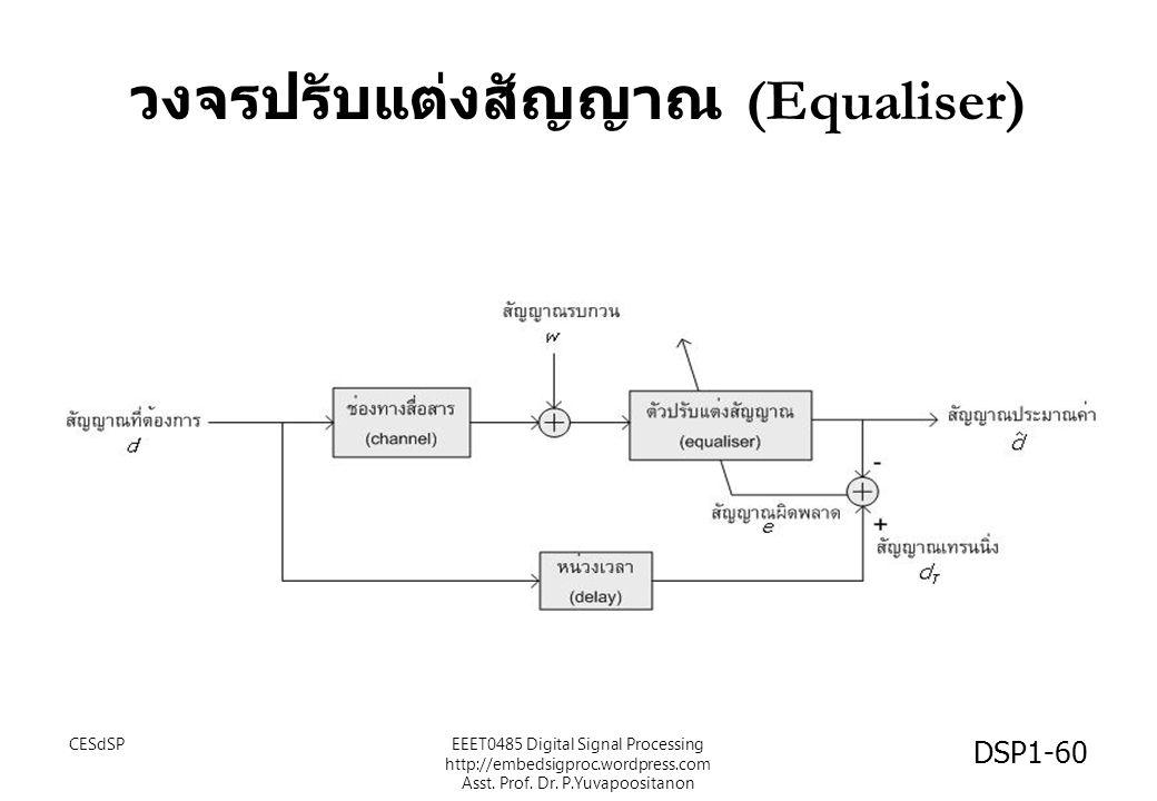 วงจรปรับแต่งสัญญาณ (Equaliser) DSP1-60 CESdSPEEET0485 Digital Signal Processing http://embedsigproc.wordpress.com Asst. Prof. Dr. P.Yuvapoositanon