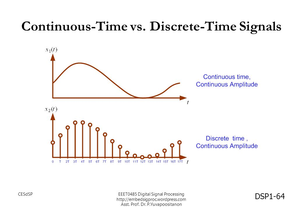 Continuous-Time vs. Discrete-Time Signals DSP1-64 CESdSPEEET0485 Digital Signal Processing http://embedsigproc.wordpress.com Asst. Prof. Dr. P.Yuvapoo