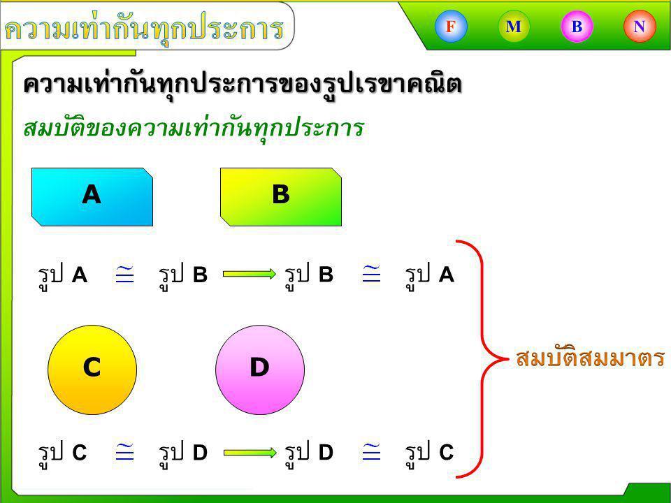 ความเท่ากันทุกประการของรูปเรขาคณิต สมบัติของความเท่ากันทุกประการ AB รูป B รูป A รูป B CD รูป D รูป C รูป D