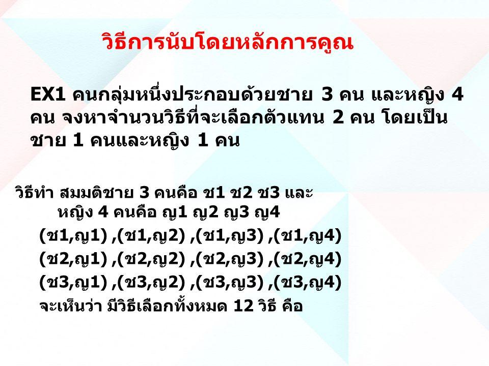 วิธีการนับโดยหลักการคูณ วิธีทำ สมมติชาย 3 คนคือ ช1 ช2 ช3 และ หญิง 4 คนคือ ญ1 ญ2 ญ3 ญ4 (ช1,ญ1),(ช1,ญ2),(ช1,ญ3),(ช1,ญ4) (ช2,ญ1),(ช2,ญ2),(ช2,ญ3),(ช2,ญ4)