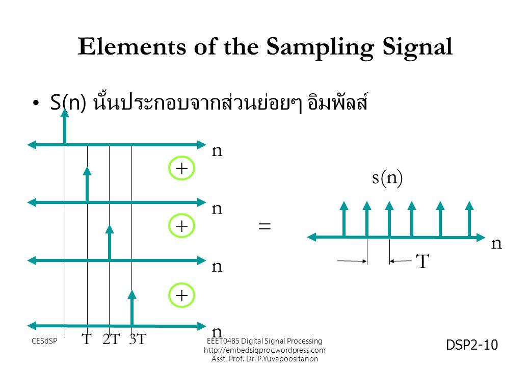 DSP2-10 Elements of the Sampling Signal S(n) นั้นประกอบจากส่วนย่อยๆ อิมพัลส์ n T n n n n T2T3T s(n) + + + = EEET0485 Digital Signal Processing http://