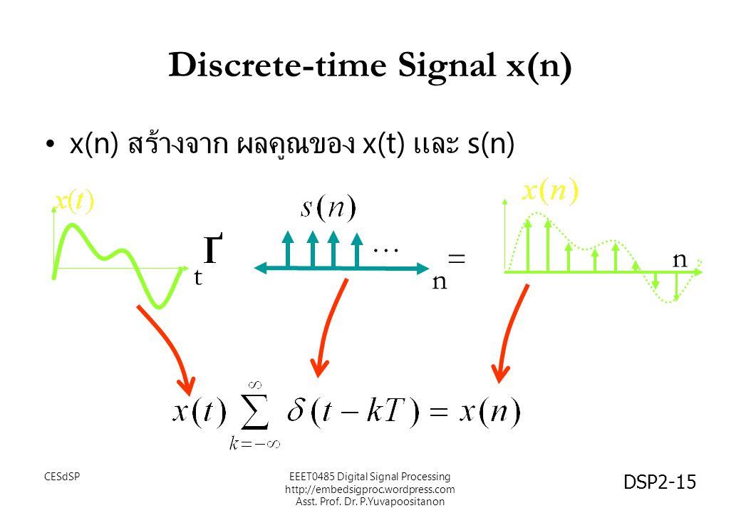 DSP2-15 Discrete-time Signal x(n) x(n) สร้างจาก ผลคูณของ x(t) และ s(n) t n n = … EEET0485 Digital Signal Processing http://embedsigproc.wordpress.com