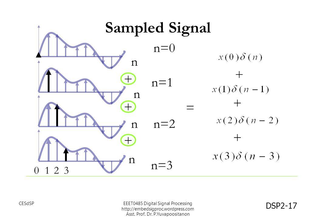 DSP2-17 Sampled Signal + + n=0 n=1 n 12 + + + = 0 + 3 n=2 n=3 n n n EEET0485 Digital Signal Processing http://embedsigproc.wordpress.com Asst. Prof. D