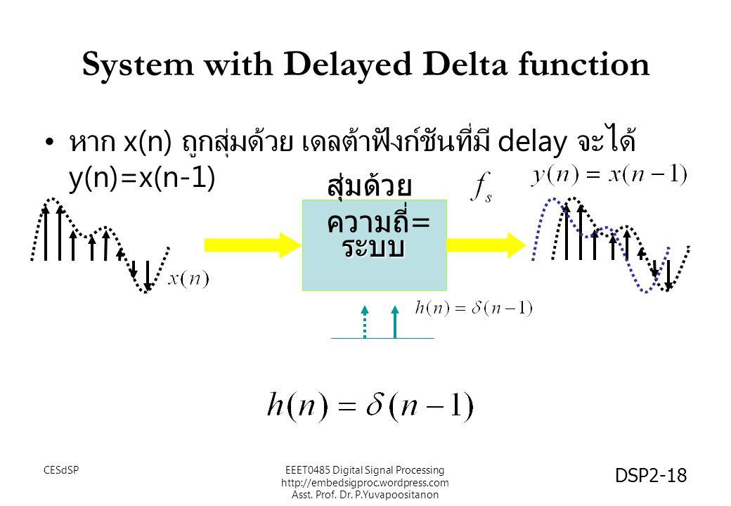 DSP2-18 ระบบ System with Delayed Delta function หาก x(n) ถูกสุ่มด้วย เดลต้าฟังก์ชันที่มี delay จะได้ y(n)=x(n-1) สุ่มด้วย ความถี่ = EEET0485 Digital S