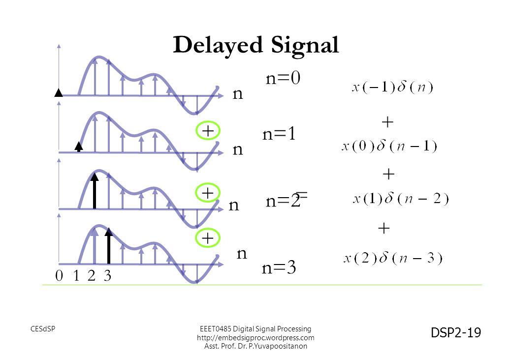 DSP2-19 Delayed Signal + + n n n n + + = + + 1203 n=0 n=1 n=2 n=3 EEET0485 Digital Signal Processing http://embedsigproc.wordpress.com Asst. Prof. Dr.