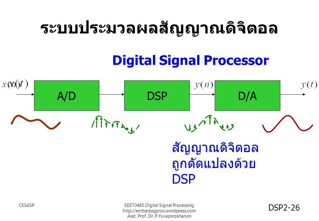 DSP2-26 ระบบประมวลผลสัญญาณดิจิตอล A/DDSPD/A สัญญาณดิจิตอล ถูกดัดแปลงด้วย DSP Digital Signal Processor EEET0485 Digital Signal Processing http://embeds