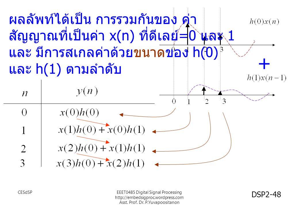 EEET0485 Digital Signal Processing http://embedsigproc.wordpress.com Asst. Prof. Dr. P.Yuvapoositanon DSP2-48 + ผลลัพท์ได้เป็น การรวมกันของ ค่า สัญญาณ