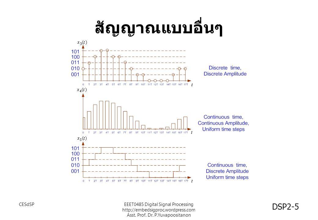 DSP2-5 สัญญาณแบบอื่นๆ EEET0485 Digital Signal Processing http://embedsigproc.wordpress.com Asst. Prof. Dr. P.Yuvapoositanon CESdSP