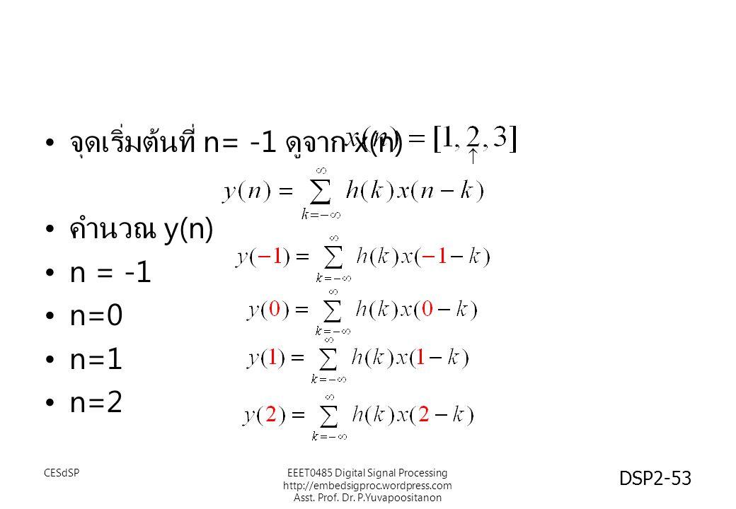 DSP2-53 จุดเริ่มต้นที่ n= -1 ดูจาก x(n) คำนวณ y(n) n = -1 n=0 n=1 n=2 EEET0485 Digital Signal Processing http://embedsigproc.wordpress.com Asst. Prof.