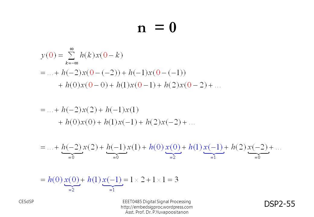 DSP2-55 n = 0 EEET0485 Digital Signal Processing http://embedsigproc.wordpress.com Asst. Prof. Dr. P.Yuvapoositanon CESdSP