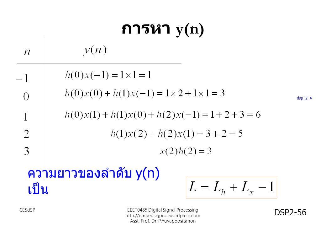DSP2-56 การหา y(n) dsp_2_4 ความยาวของลำดับ y(n) เป็น EEET0485 Digital Signal Processing http://embedsigproc.wordpress.com Asst. Prof. Dr. P.Yuvapoosit