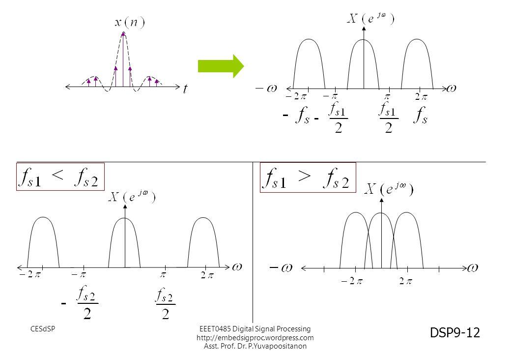 CESdSP DSP9-12 EEET0485 Digital Signal Processing http://embedsigproc.wordpress.com Asst. Prof. Dr. P.Yuvapoositanon