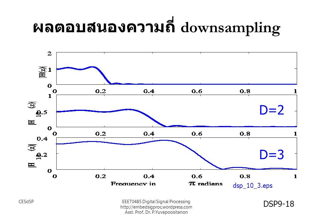 ผลตอบสนองความถี่ downsampling dsp_10_3.eps D=2 D=3 CESdSP DSP9-18 EEET0485 Digital Signal Processing http://embedsigproc.wordpress.com Asst. Prof. Dr.