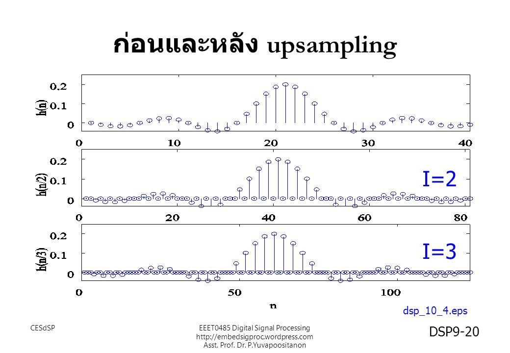 ก่อนและหลัง upsampling dsp_10_4.eps I=2 I=3 CESdSP DSP9-20 EEET0485 Digital Signal Processing http://embedsigproc.wordpress.com Asst. Prof. Dr. P.Yuva