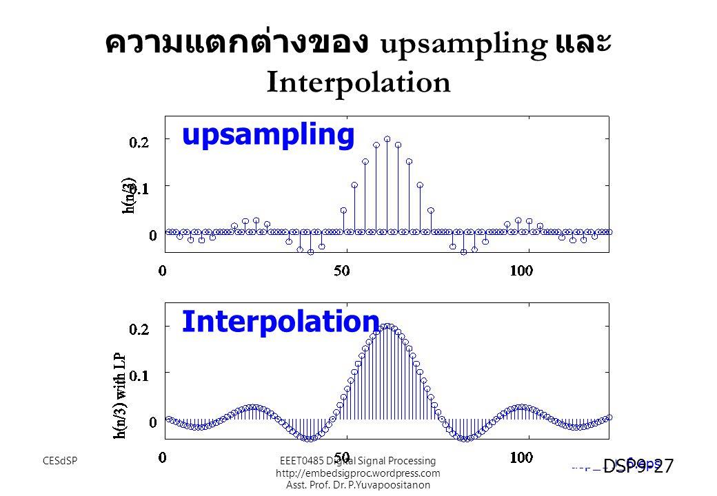 ความแตกต่างของ upsampling และ Interpolation dsp_10_6.eps upsampling Interpolation CESdSP DSP9-27 EEET0485 Digital Signal Processing http://embedsigpro