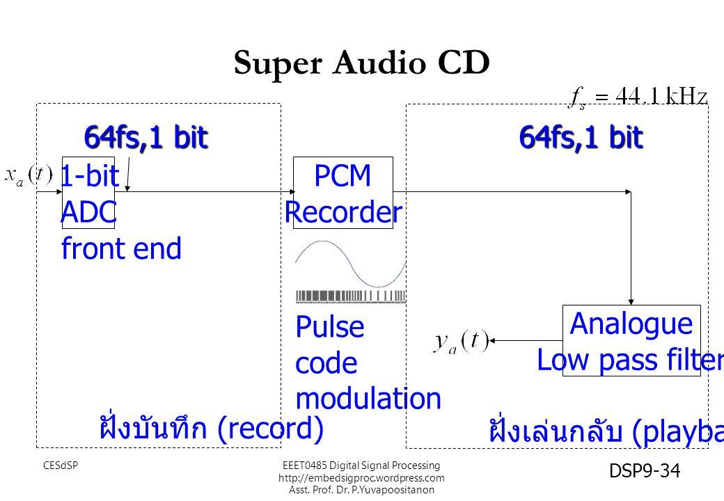 Super Audio CD PCM Recorder 1-bit ADC Analogue Low pass filter 64fs,1 bit front end Pulse code modulation ฝั่งเล่นกลับ (playback) ฝั่งบันทึก (record)