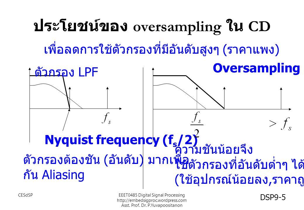 ประโยชน์ของ oversampling ใน CD ตัวกรองต้องชัน ( อันดับ ) มากเพื่อ กัน Aliasing ตัวกรอง LPF เพื่อลดการใช้ตัวกรองที่มีอันดับสูงๆ ( ราคาแพง ) ความชันน้อย