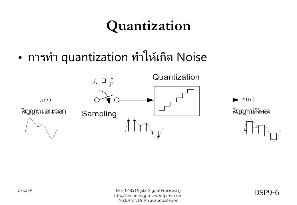 Quantization การทำ quantization ทำให้เกิด Noise CESdSP DSP9-6 EEET0485 Digital Signal Processing http://embedsigproc.wordpress.com Asst. Prof. Dr. P.Y