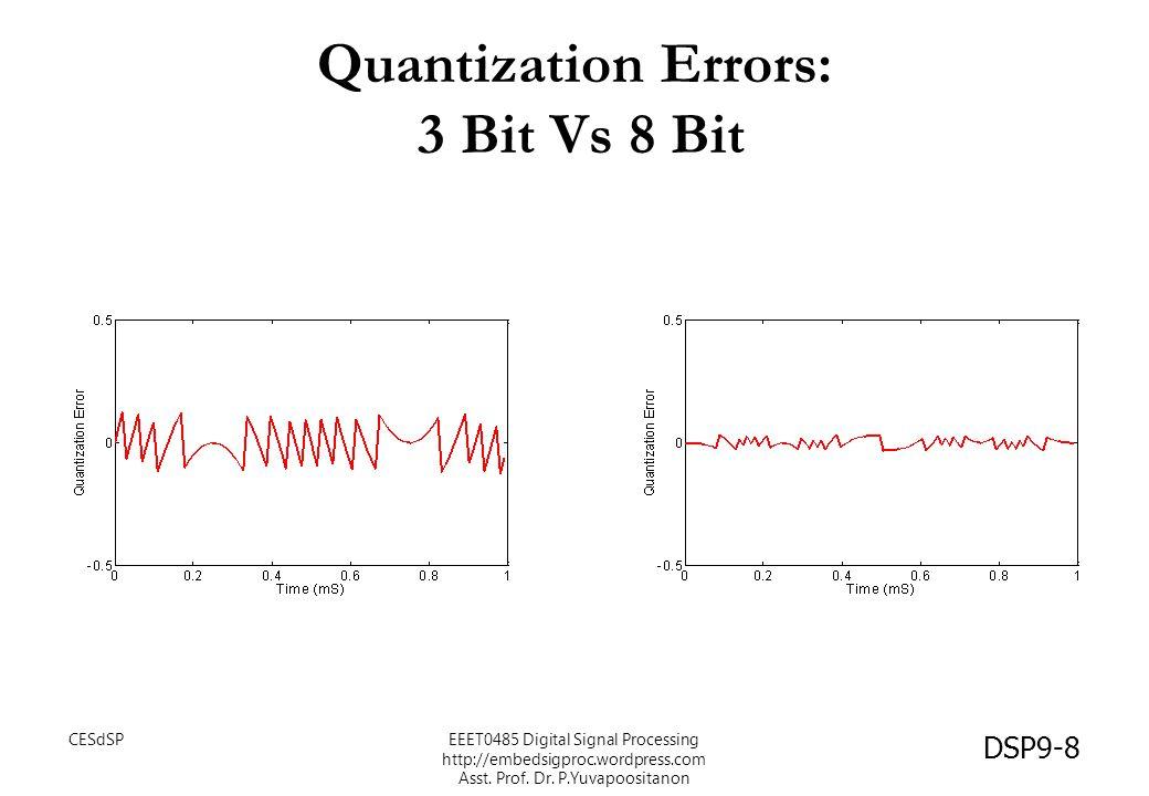 Quantization Errors: 3 Bit Vs 8 Bit CESdSP DSP9-8 EEET0485 Digital Signal Processing http://embedsigproc.wordpress.com Asst. Prof. Dr. P.Yuvapoositano