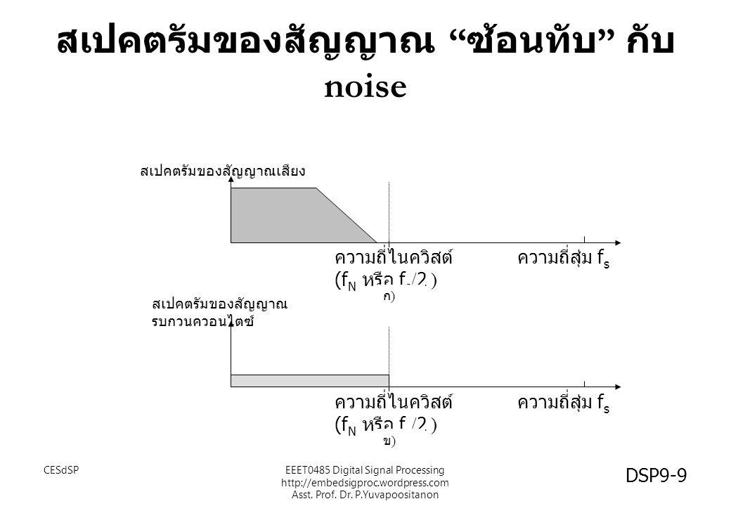 """สเปคตรัมของสัญญาณ """" ซ้อนทับ """" กับ noise ความถี่ไนควิสต์ (f N หรือ f s /2 ) ความถี่สุ่ม f s ความถี่ไนควิสต์ (f N หรือ f s /2 ) ความถี่สุ่ม f s สเปคตรัม"""