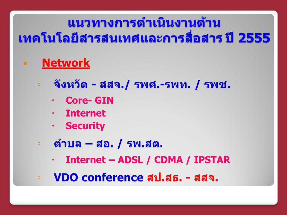แนวทางการดำเนินงานด้าน เทคโนโลยีสารสนเทศและการสื่อสาร ปี 2555 Network ◦ จังหวัด - สสจ./ รพศ.-รพท. / รพช.  Core- GIN  Internet  Security ◦ ตำบล – สอ