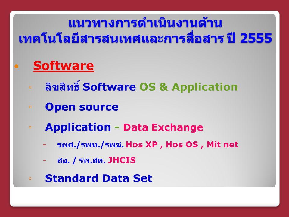 แนวทางการดำเนินงานด้าน เทคโนโลยีสารสนเทศและการสื่อสาร ปี 2555 Software ◦ ลิขสิทธิ์ Software OS & Application ◦Open source ◦Application - Data Exchange