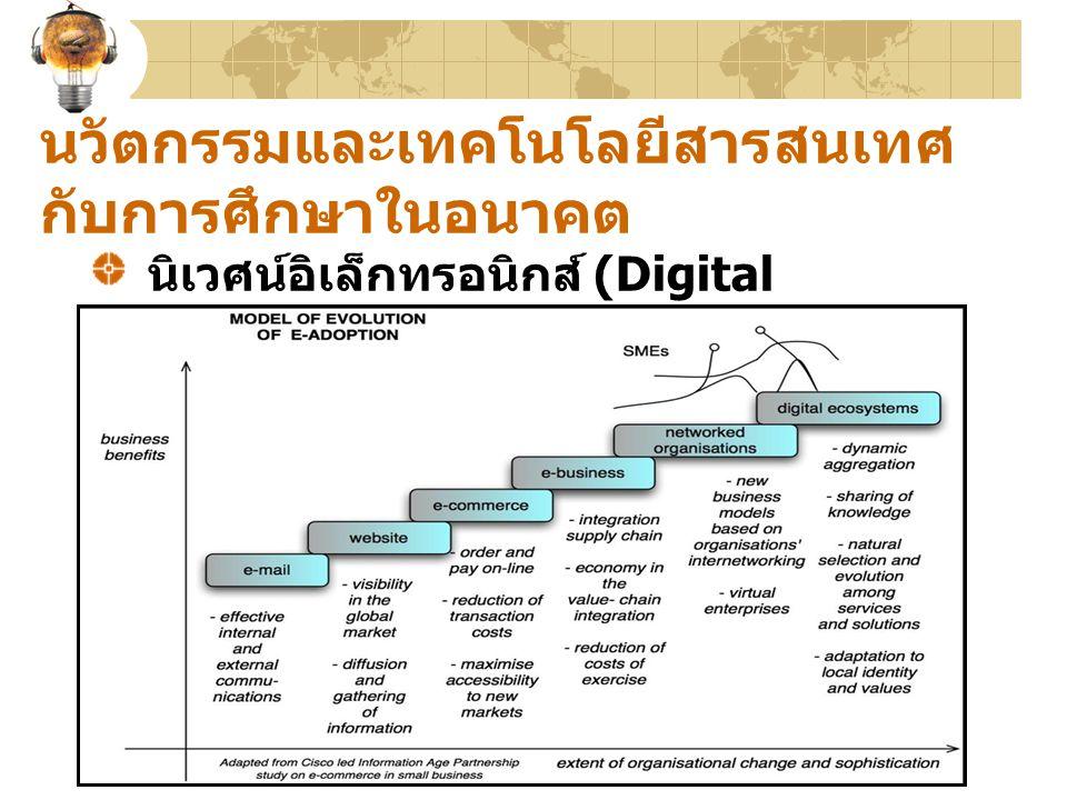 นวัตกรรมและเทคโนโลยีสารสนเทศ กับการศึกษาในอนาคต นิเวศน์อิเล็กทรอนิกส์ (Digital Ecosystem)