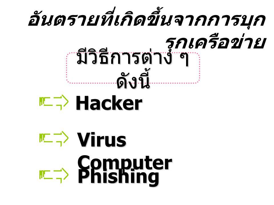 อันตรายที่เกิดขึ้นจากการบุก รุกเครือข่าย มีวิธีการต่าง ๆ ดังนี้ Hacker Virus Computer Phishing