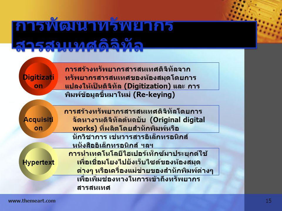 15 www.themeart.com Digitizati on Acquisiti on Hypertext การสร้างทรัพยากรสารสนเทศดิจิทัลจาก ทรัพยากรสารสนเทศของห้องสมุดโดยการ แปลงให้เป็นดิจิทัล (Digi