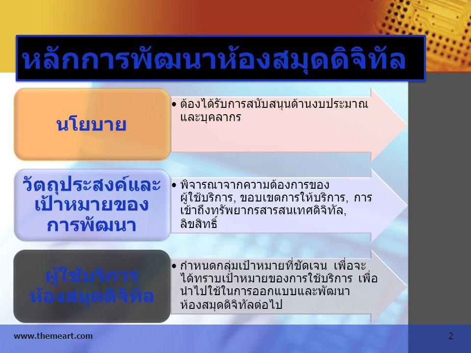 3 www.themeart.com หลักการพัฒนาห้องสมุดดิจิทัล ต้องมีนโยบายในการคัดเลือกทรัพยากร สารสนเทศที่ให้บริการในห้องสมุดดิจิทัล การ คัดเลือกวัสดุต้นแหล่งเพื่อดัดแปลงเป็น ทรัพยากรสารสนเทศดิจิทัล โดยคำนึงถึงความ ต้องการของผู้ใช้ คุณค่าของทรัพยากร สารสนเทศต้นแหล่ง ลักษณะทางกายภาพของ วัสดุต้นแหล่ง รวมถึงลิขสิทธิ์ด้วย ทรัพยากร สารสนเทศ ดิจิทัล ต้องอาศัยความร่วมมือและความ ชำนาญของบุคลากรหลายสาขาวิชา บุคลากร ควรมีแหล่งงบประมาณที่แน่นอนเพื่อ สนับสนุนในด้านต่างๆ ไม่ว่าจะเป็น ฮาร์ดแวร์ ซอฟต์แวร์ ระบบเครือข่าย หรือค่าจ้างเหมาบุคลากร ฯลฯ งบประมาณใน การดำเนินงาน