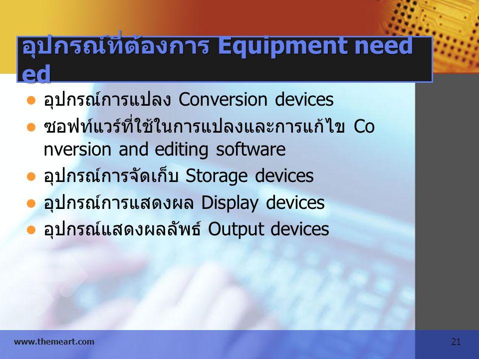 21 www.themeart.com อุปกรณ์ที่ต้องการ Equipment need ed อุปกรณ์การแปลง Conversion devices ซอฟท์แวร์ที่ใช้ในการแปลงและการแก้ไข Co nversion and editing