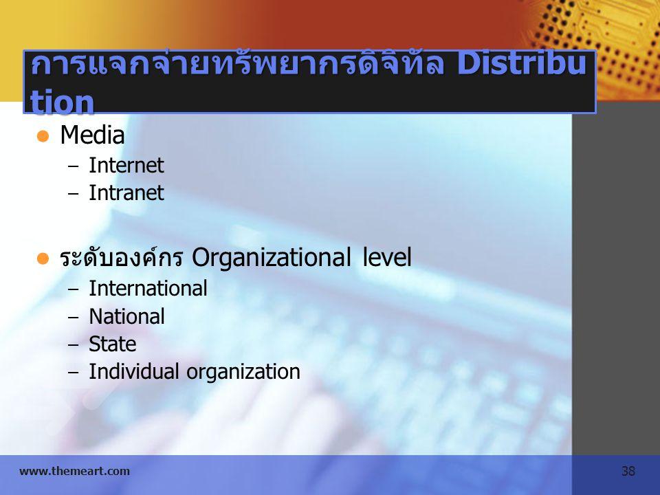 38 www.themeart.com การแจกจ่ายทรัพยากรดิจิทัล Distribu tion Media – Internet – Intranet ระดับองค์กร Organizational level – International – National –
