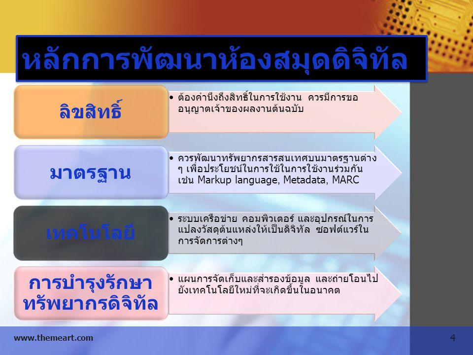 4 www.themeart.com หลักการพัฒนาห้องสมุดดิจิทัล ต้องคำนึงถึงสิทธิ์ในการใช้งาน ควรมีการขอ อนุญาตเจ้าของผลงานต้นฉบับ ลิขสิทธิ์ ควรพัฒนาทรัพยากรสารสนเทศบน