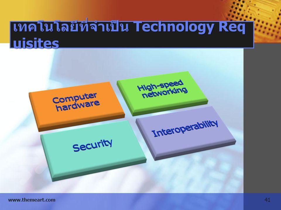 41 www.themeart.com เทคโนโลยีที่จำเป็น Technology Req uisites