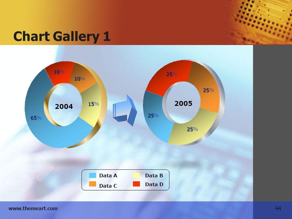 44 www.themeart.com Chart Gallery 1 2004 2005 65 65% 10 10% 15 15% 25 25% Data A Data C Data B Data D