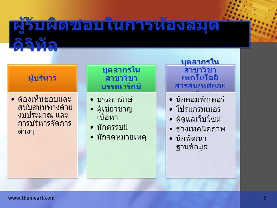 6 www.themeart.com ทักษะที่ต้องการ ทักษะด้านการจัดการ การจัดการโครงการ โดยใช้ทรัพยากรที่มี อยู่ ไม่ว่าจะเป็น สถานที่ เวลา งบประมาณ วัสดุ เทคโนโลยีสารสนเทศ และบุคลากร ทักษะ ด้านการวางแผน การ ระดมทุน เป็นต้น ทักษะด้านเทคโนโลยี สารสนเทศ การสืบค้นสารสนเทศ การเลือกสรร ทรัพยากรสารสนเทศ จากเครือข่าย อินเทอร์เน็ต, การสร้าง โฮมเพจ, การพิมพ์ อิเล็กทรอนิกส์, การ สงวนรักษาทรัพยากร สารสนเทศดิจิทัล, การ ใช้โปรแกรมห้องสมุด ดิจิทัลต่างๆ ทักษะด้านการสร้าง ทรัพยากรสารสนเทศ ดิจิทัลและเครื่อมือช่วย ค้นสำหรับผู้ใช้บริการ ด้านการจัดการสื่อ ประสม เทคโนโลยี และสื่อดิจิทัล การทำ ดรรชนี การทำรายการ และจัดหมวดหมู่ เอกสารดิจิทัล การ จัดการภาพและเสียง ดิจิทัล