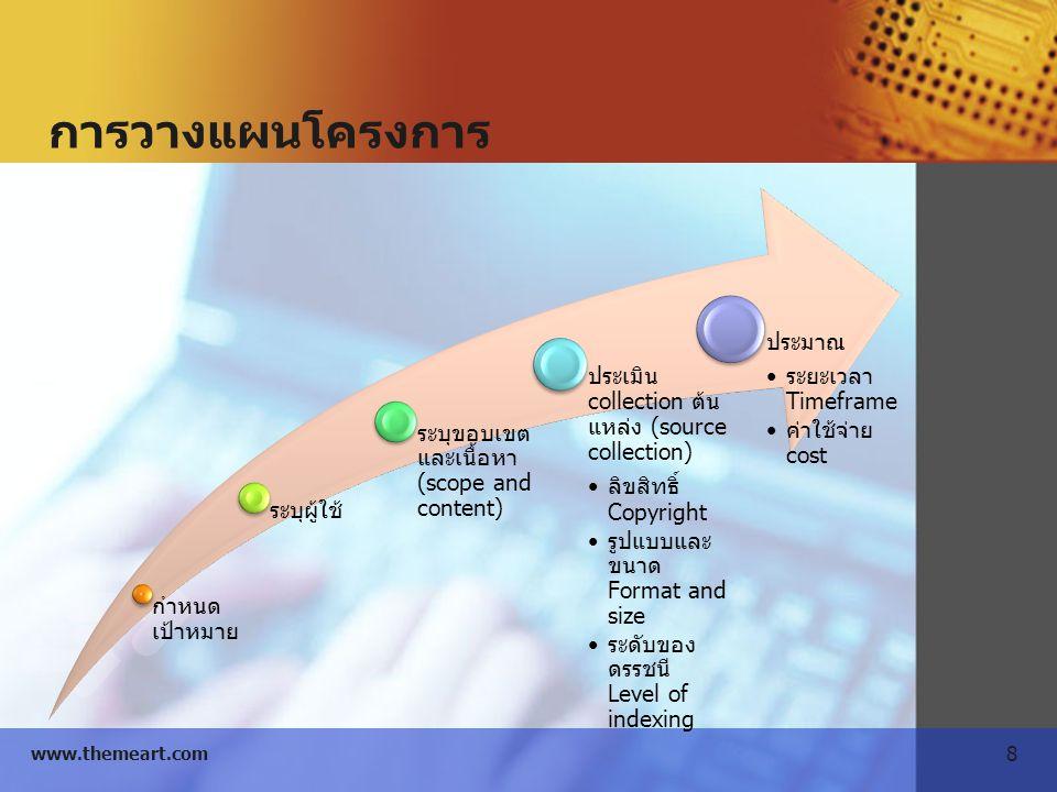 19 www.themeart.com การสร้างทรัพยากรสารสนเทศดิจิทัล การใช้คอมพิวเตอร์ โดยตรง (Born di gitally) – การสร้างข้อมูล ดิจิทัลจากเครื่อง คอมพิวเตอร์ โดยตรง – ทำได้ง่ายและ สะดวก แต่จะทำ ได้เฉพาะข้อมูลที่ อยู่ในรุปของ ข้อความหรือ ภาพกราฟิก เท่านั้น การแปลงให้เป็น ดิจิทัล (Digiti zation) – การแปลงภาพซึ่ง สร้างขึ้นด้วย วิธีการแบบดั้งเดิม – ใช้สแกนเนอร์ หรือเครื่องมือใน การแปลงให้เป็น ดิจิทัลอื่นๆ เช่น กล้องถ่ายภาพ ดิจิทัล