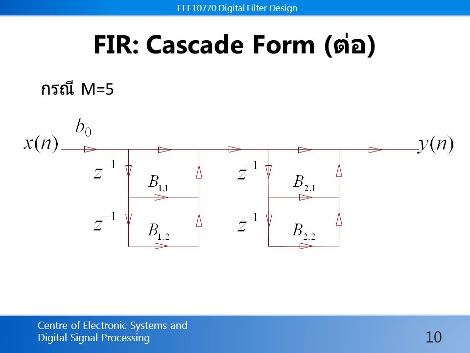 EEET0770 Digital Filter Design Centre of Electronic Systems and Digital Signal Processing EEET0770 Digital Filter Design FIR: Cascade Form ( ต่อ ) กรณี M=5 10