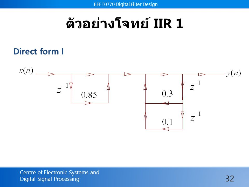 EEET0770 Digital Filter Design Centre of Electronic Systems and Digital Signal Processing EEET0770 Digital Filter Design ตัวอย่างโจทย์ IIR 1 Direct form I 32