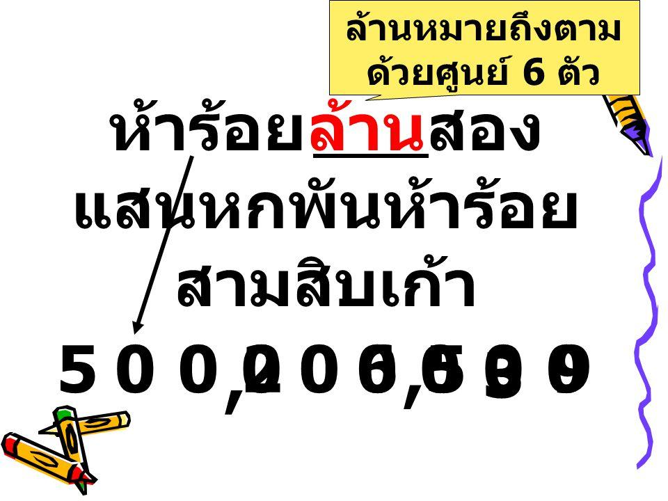 ห้าร้อยล้านสอง แสนหกพันห้าร้อย สามสิบเก้า 500 ล้านหมายถึงตาม ด้วยศูนย์ 6 ตัว 000000265 3 9,,