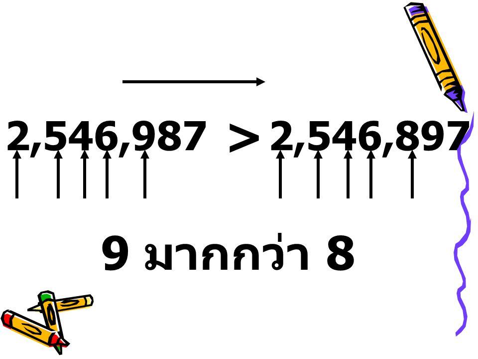2,546,9872,546,897 9 มากกว่า 8 >