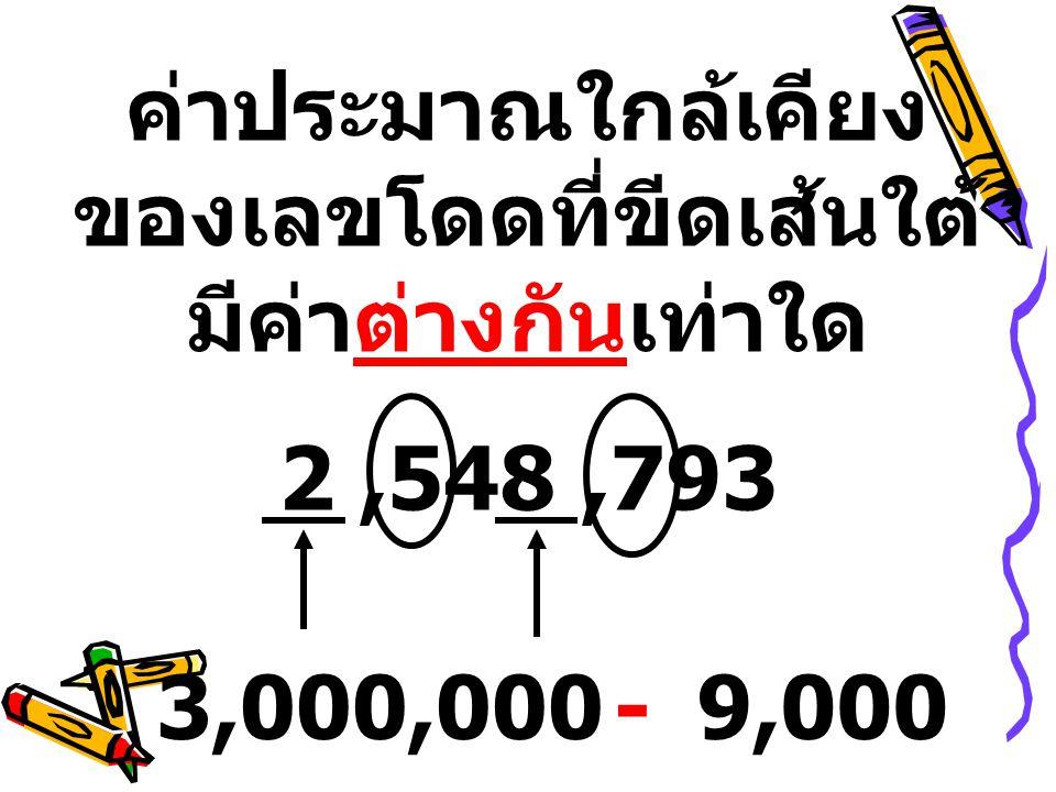 จำนวนเฉพาะ คือ จำนวนที่ไม่มีอะไรหาร ลงตัวนอกจาก 1 และ ตัวมันเอง เช่น 2 3 5 7...