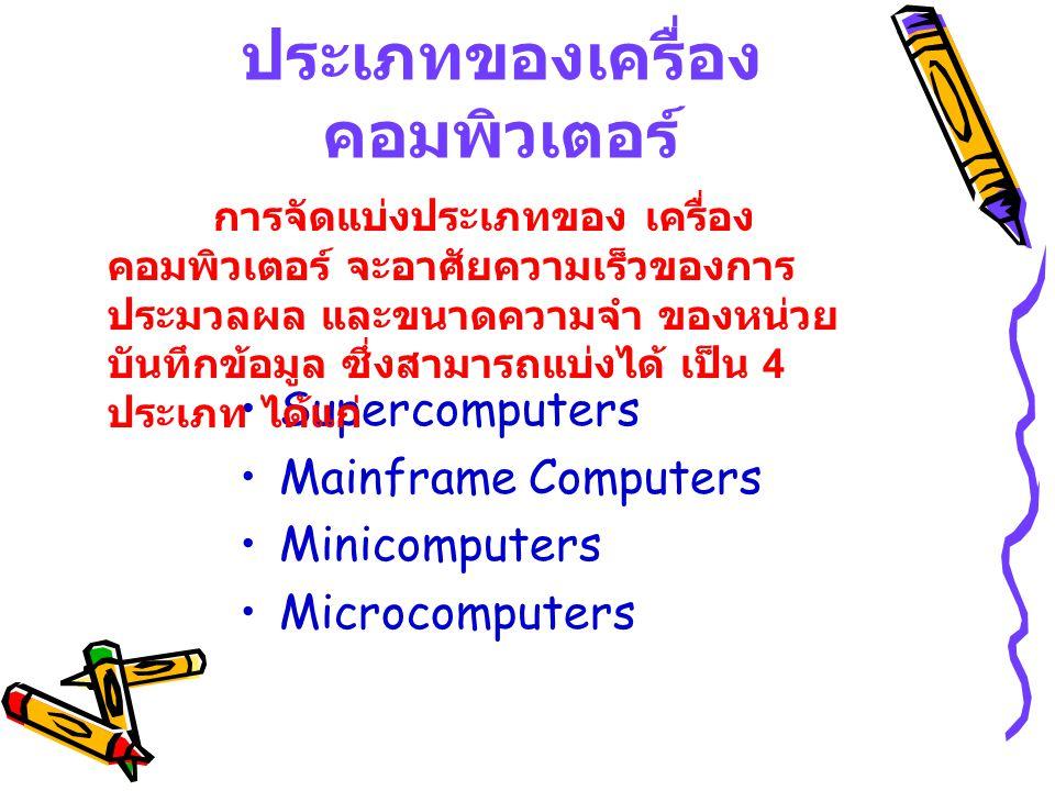 ประเภทของเครื่อง คอมพิวเตอร์ Supercomputers Mainframe Computers Minicomputers Microcomputers การจัดแบ่งประเภทของ เครื่อง คอมพิวเตอร์ จะอาศัยความเร็วขอ