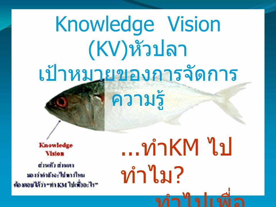 Knowledge Vision (KV) หัวปลา เป้าหมายของการจัดการ ความรู้... ทำ KM ไป ทำไม ?..... ทำไปเพื่อ อะไร ?