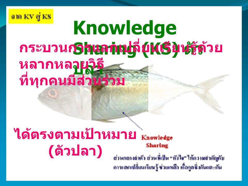 Knowledge Sharing (KS) ตัว ปลา กระบวนการแลกเปลี่ยนเรียนรู้ด้วย หลากหลายวิธี ที่ทุกคนมีส่วนร่วม ได้ตรงตามเป้าหมาย ( ตัวปลา )
