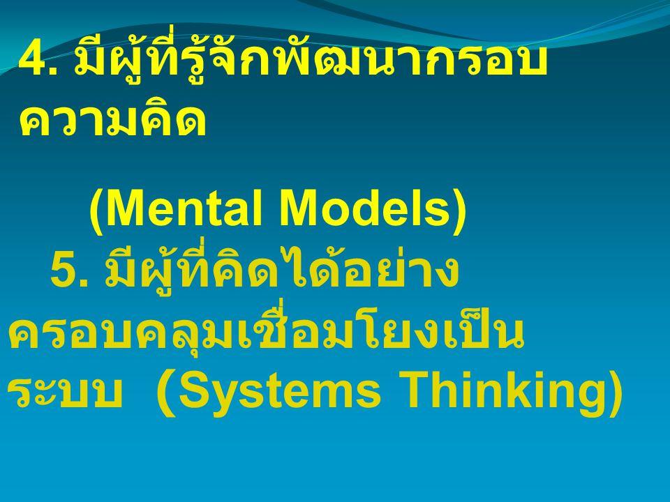 5. มีผู้ที่คิดได้อย่าง ครอบคลุมเชื่อมโยงเป็น ระบบ (Systems Thinking) 4. มีผู้ที่รู้จักพัฒนากรอบ ความคิด (Mental Models)