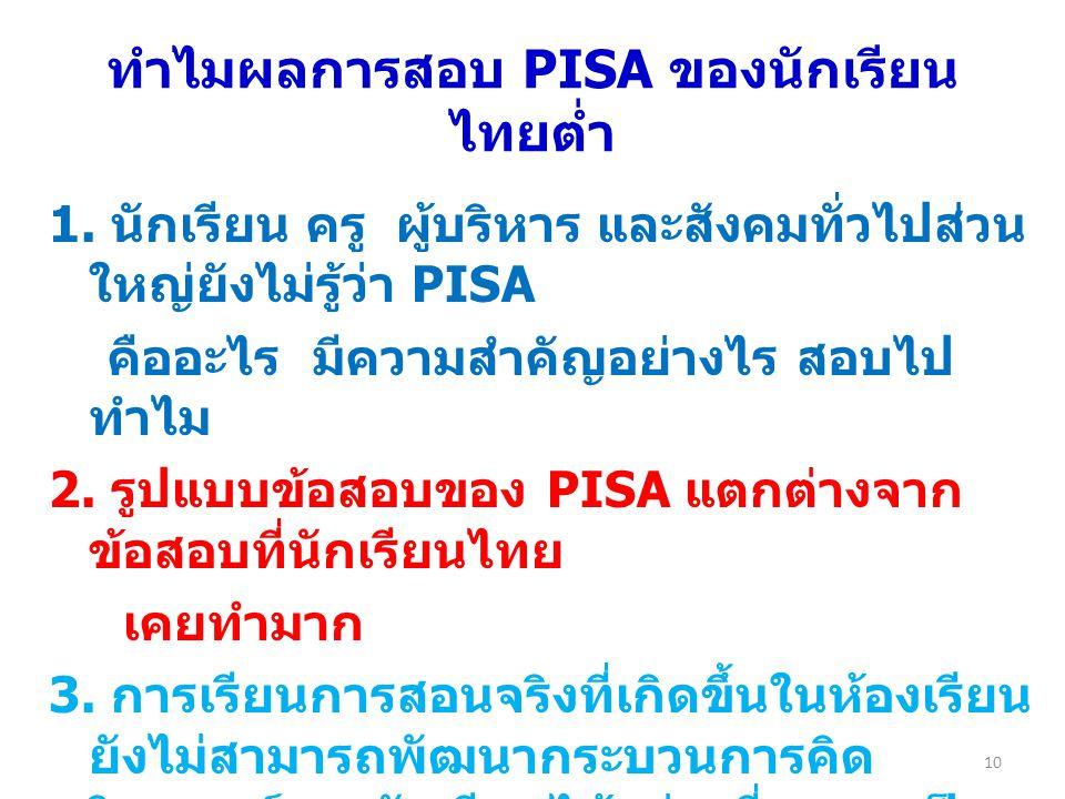 ทำไมผลการสอบ PISA ของนักเรียน ไทยต่ำ 1. นักเรียน ครู ผู้บริหาร และสังคมทั่วไปส่วน ใหญ่ยังไม่รู้ว่า PISA คืออะไร มีความสำคัญอย่างไร สอบไป ทำไม 2. รูปแบ