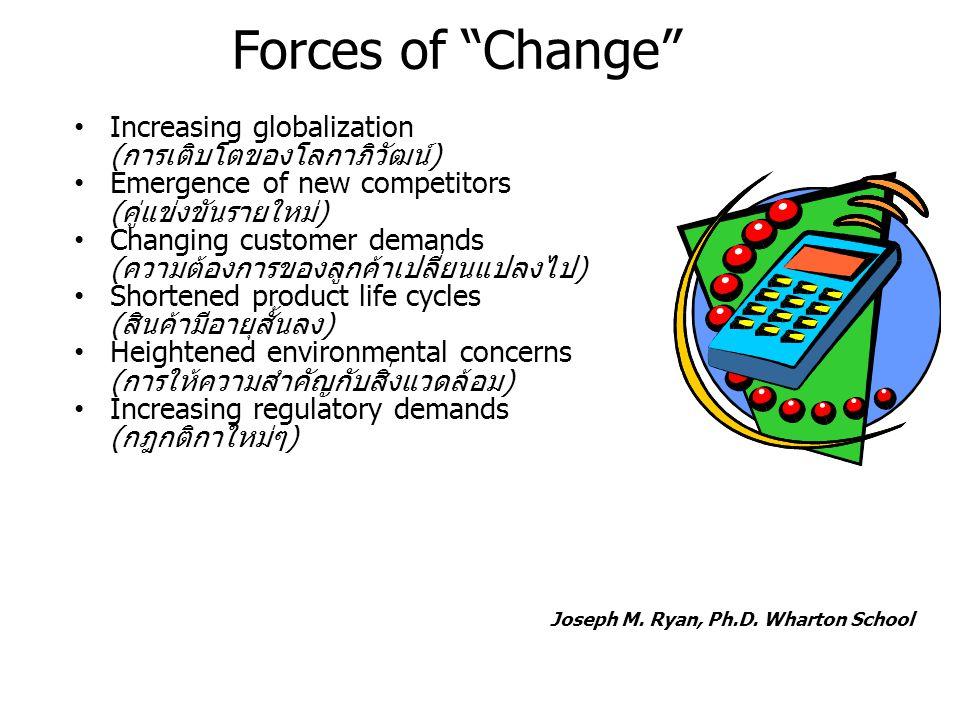 Forces of Change Increasing globalization (การเติบโตของโลกาภิวัฒน์) Emergence of new competitors (คู่แข่งขันรายใหม่) Changing customer demands (ความต้องการของลูกค้าเปลี่ยนแปลงไป) Shortened product life cycles (สินค้ามีอายุสั้นลง) Heightened environmental concerns (การให้ความสำคัญกับสิ่งแวดล้อม) Increasing regulatory demands (กฎกติกาใหม่ๆ) Joseph M.